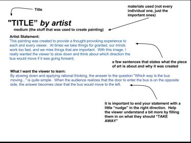 Artist Statement Example