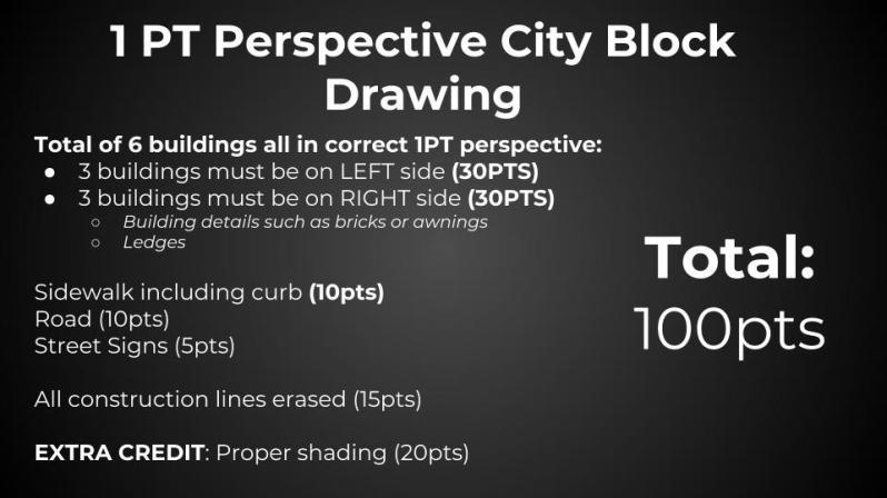 1PT Perspective Rubric