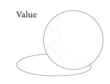 Value Excercises-4